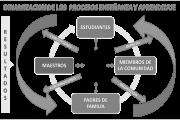 Estrategias y Herramientas Pedagógicas de Intervención